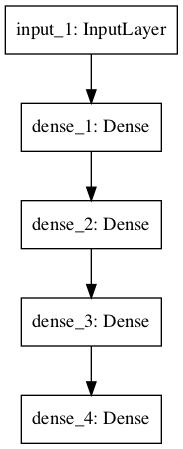 多层感知器网络图